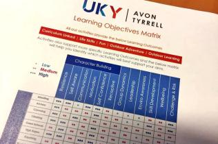 Learning Objectives Matrix